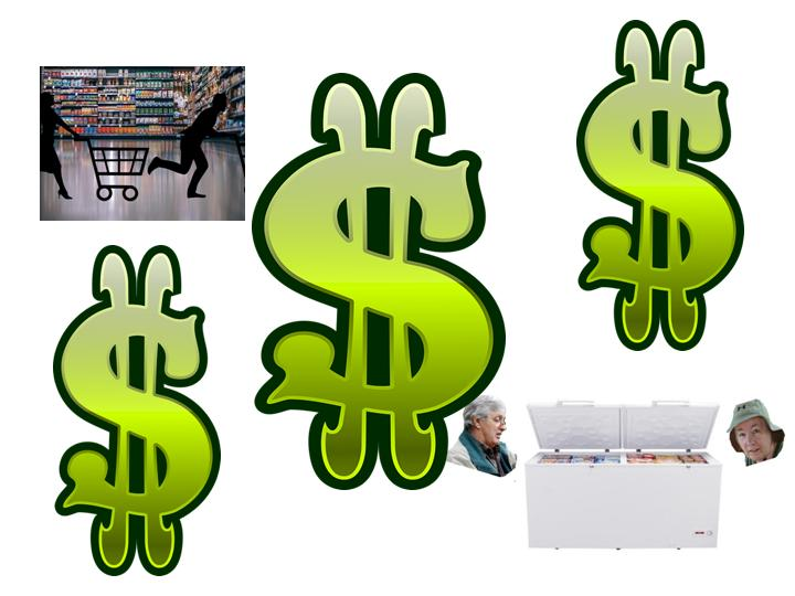 Grocery bills