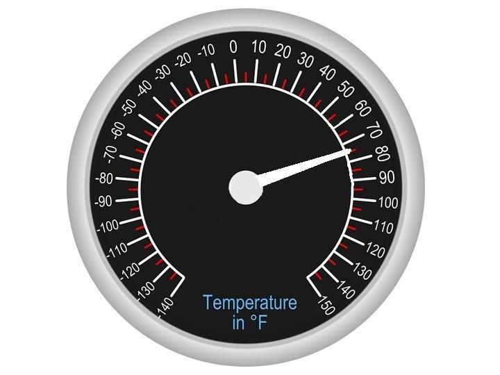 Temperature steadily rising